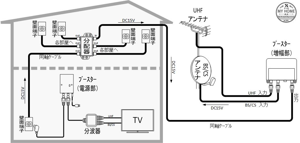 全体配線図.png