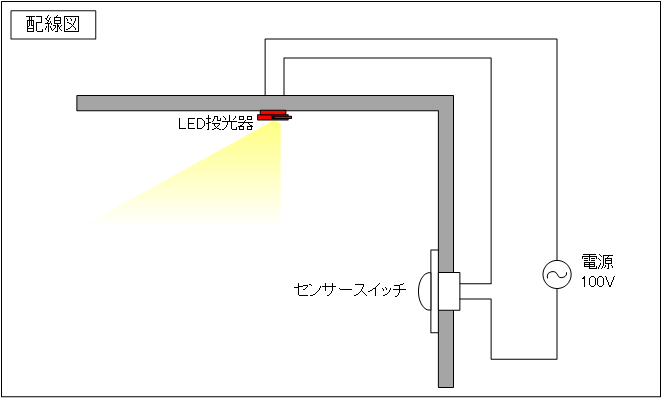 センサースイッチ配線図.png