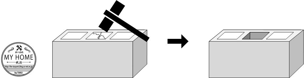 ブロックの穴あけ方法.png