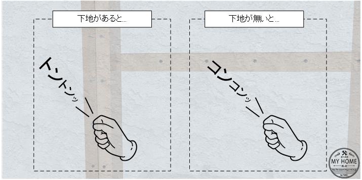 下地の確認方法.png