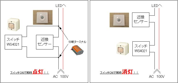 LED常時消灯&常時点灯.png