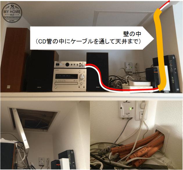 アンプ⇔天井裏までの配線.png